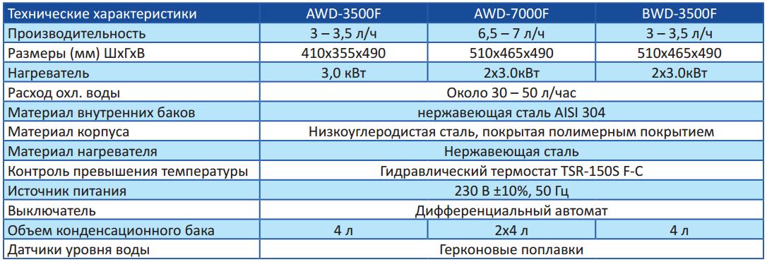 Дистиллятор AWD-7000F   узнать стоимость